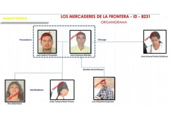 Empezó a caer el cartel de 'Narcobuses' vinculado al accidente en Ecuador