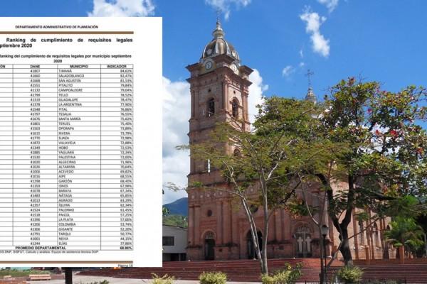 Timaná, Primer lugar en el Sistema General de Participaciones