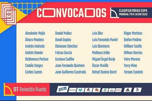 ¡Confirmada!, lista de convocados de la Selección rumbo a Catar 2022
